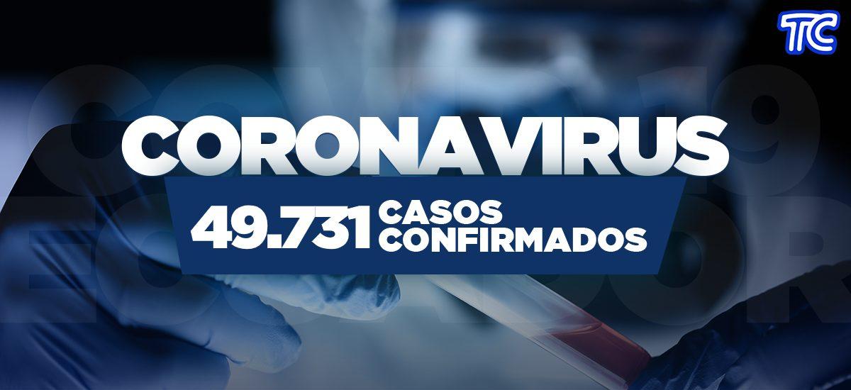 ¡ÚLTIMA HORA! Se reportan 49.731 casos de covid-19 en Ecuador