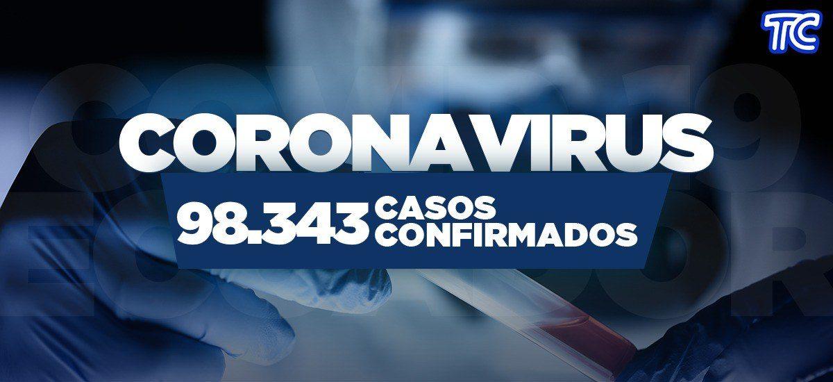 ¡ATENCIÓN! Se reportan 98.343 casos de covid-19 en Ecuador