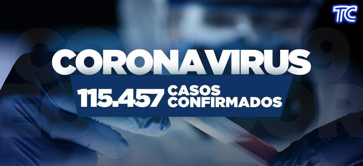 ¡ATENCIÓN! Se reportan 115.457 casos de covid-19 en Ecuador