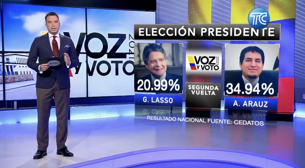 ¡ATENCIÓN! | Andrés Arauz y Guillermo Lasso irían a segunda vuelta por la presidencia del Ecuador