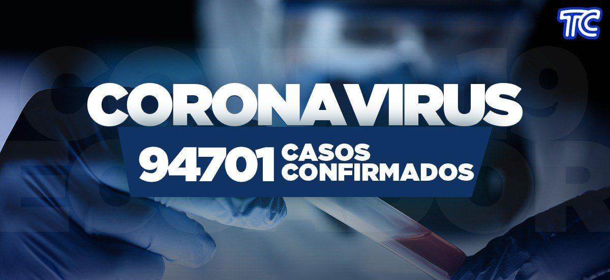 ¡ATENCIÓN! Se reportan 94.701 casos de covid-19 en Ecuador