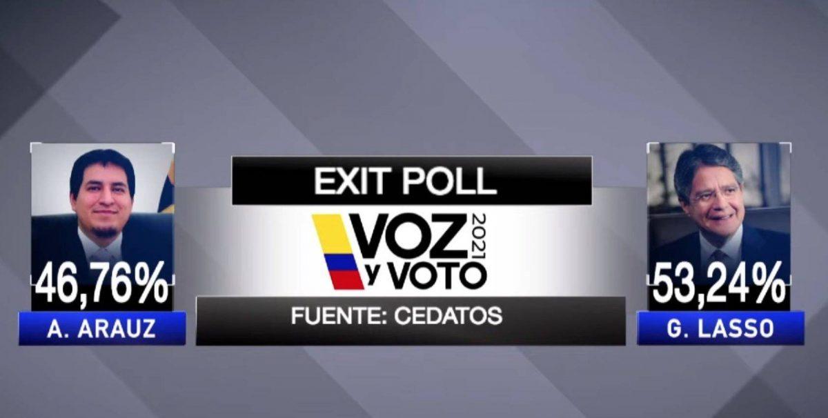 Conoce los resultados de las elecciones presidenciales