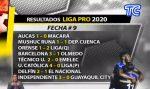 VIDEO | Finalizó la fecha 9 de la LigaPro: Revisa los resultados de los encuentros jugados en Ecuador