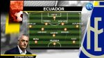 Ecuador listo para enfrentar a Uruguay: se filtra alineación