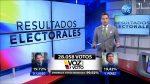 VIDEO |Así están las cifras del CNE y estas son las actas que faltan procesar